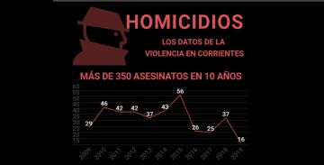 DATOS VIOLENCIA.jpg