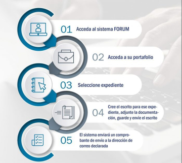 forum-infografia-02-e1588974107620.jpg