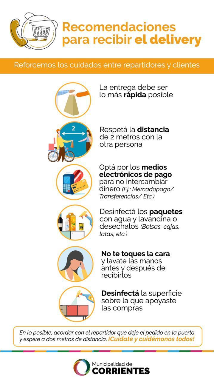 Cuarentena En Corrientes Cu U00e1les Son Los Comercios Que