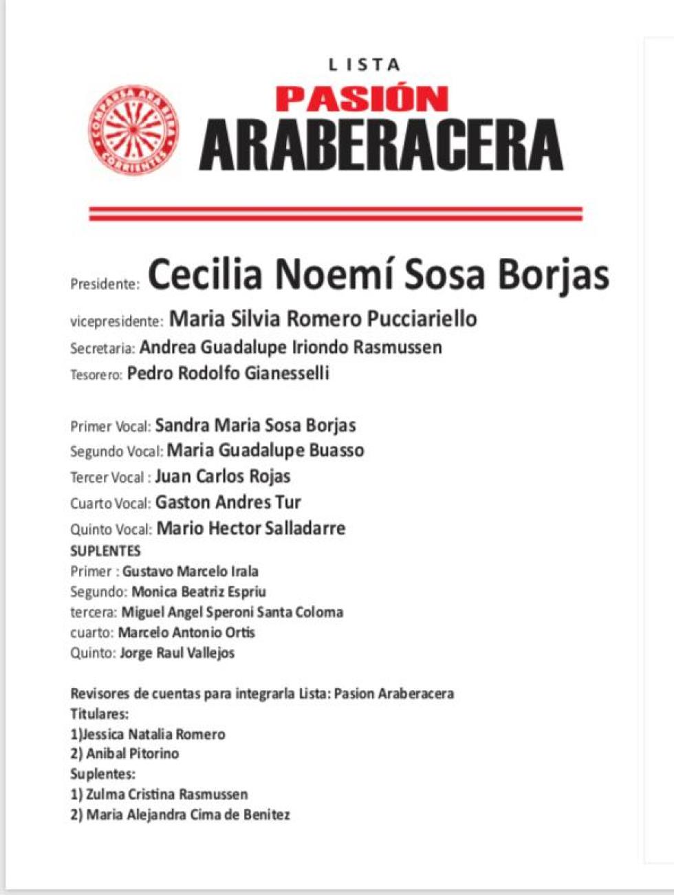 ARA BERA CORRIENTES