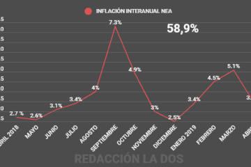 INFLACION ABRIL INFO.png