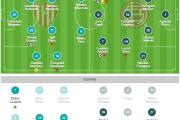 Superliga: Lanús derrotó a Unión y se alejó de la zona roja del descenso