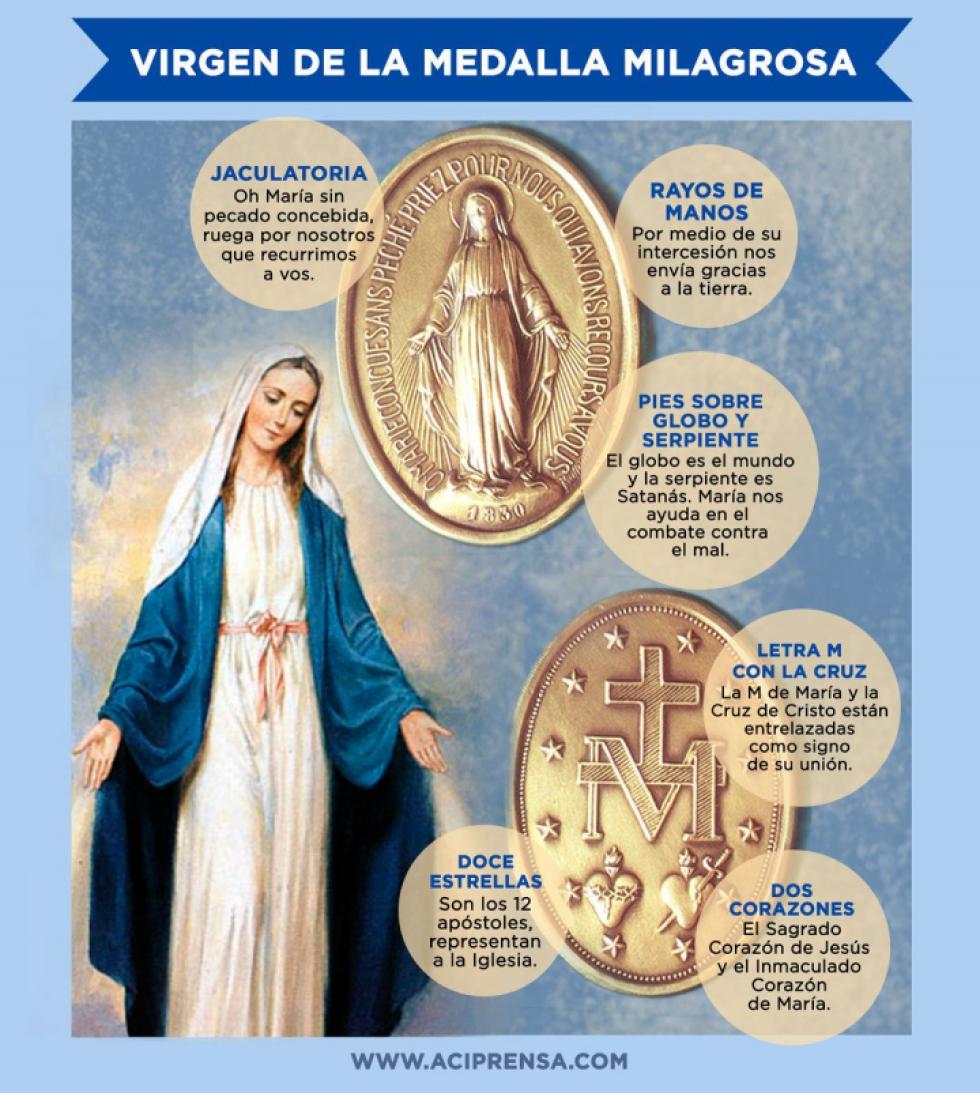La Medalla Milagrosa: uno de los objetos más venerados del mundo