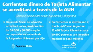 Corrientes: La Tarjeta Alimentar se acreditará a través de la Asignación Universal por Hijo
