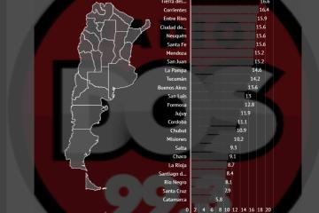 Interactivo Corrientes es la segunda provincia con mayor consumo de alcohol de Argentina