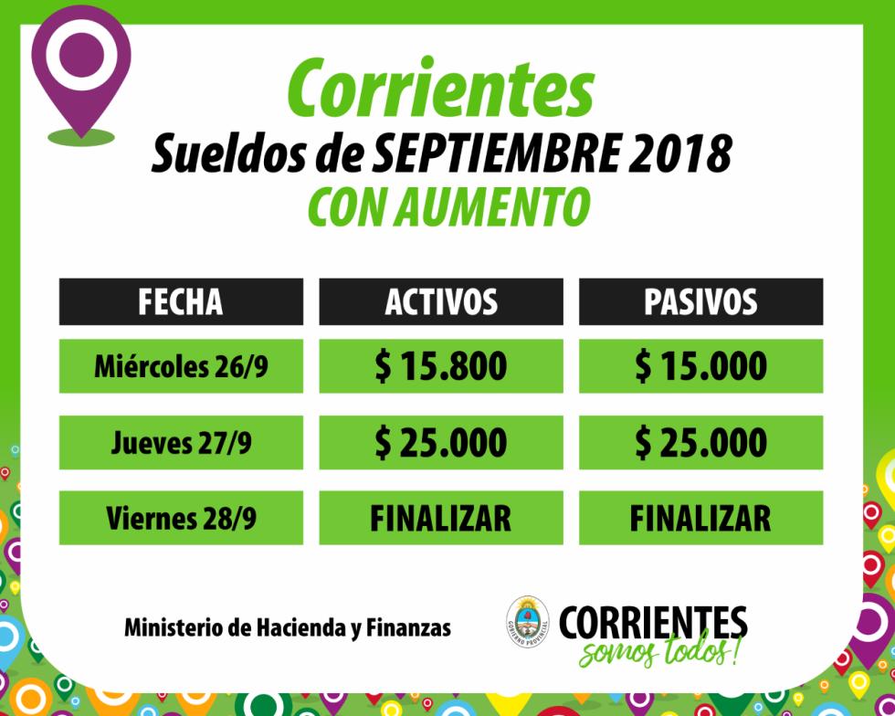 sueldos septiembre.png copy
