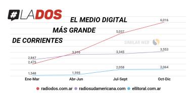 la-dos-datos-2019 (5).png
