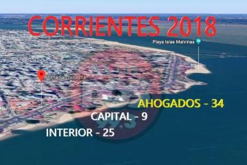 AHOGADOS CORRIENTES.jpg