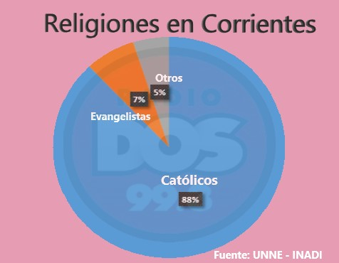 MAPA RELIGION .jpg