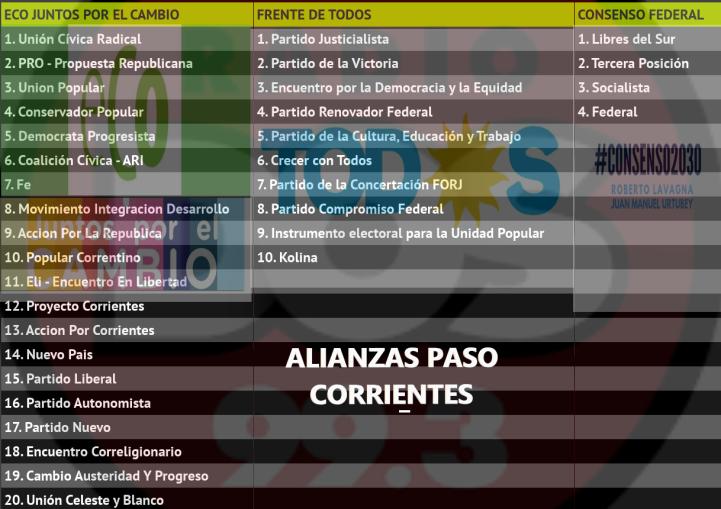 ALIANZAS PASO CORRIENTES.png