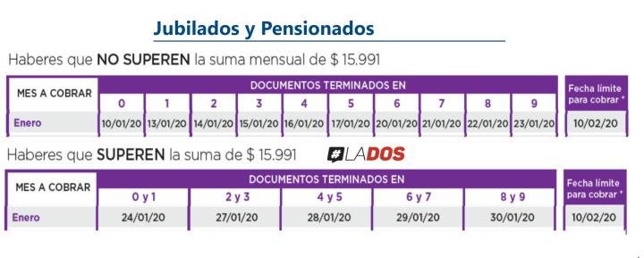 anses calendario de pagos enero.png