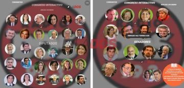 Interactivo: Quiénes son los 45 legisladores de la provincia de Corrientes copy