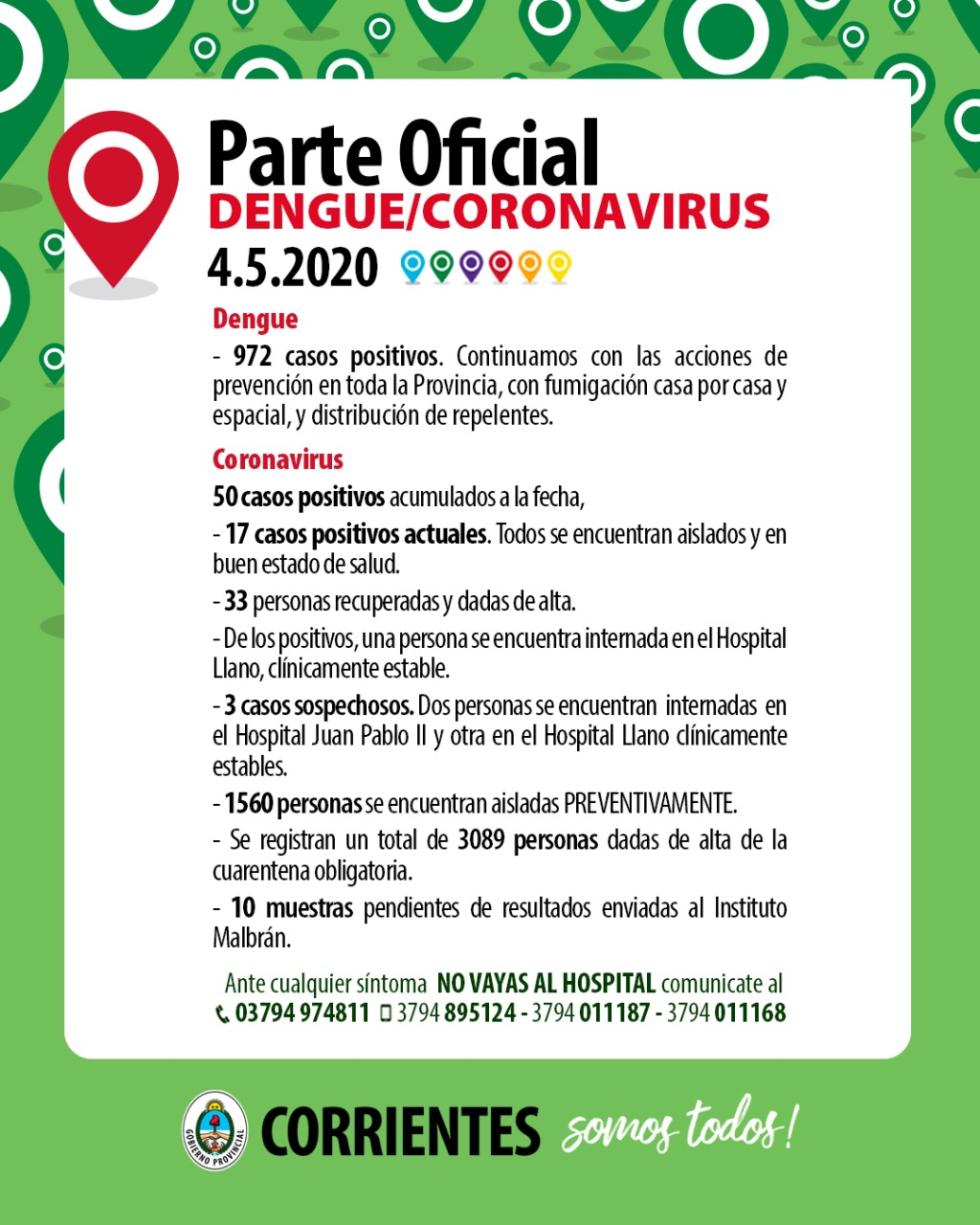 INFORME CORONAVIRUS 4 5.jpg