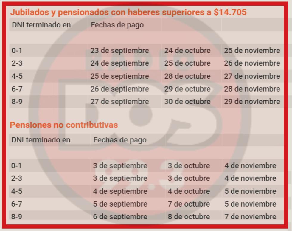 CALENDARIO DE PAGOS ANSES 2.png