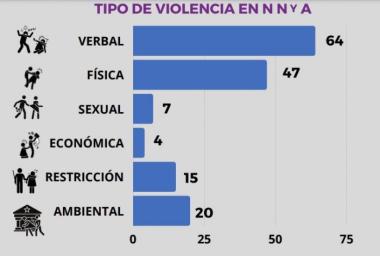 violencia-2-e1606311066856.jpg